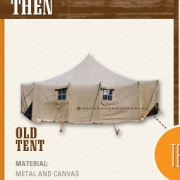 Then and Now Camping Gear Infographic Thumbnail