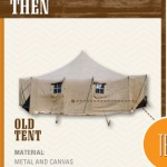 Then and Now Camping Gear Infographic