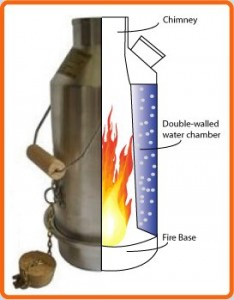Using a Storm Kettle When Camping